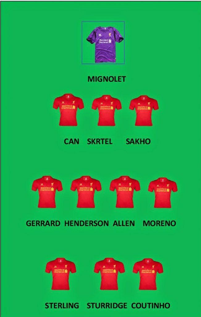 Liverpool Team v Utd